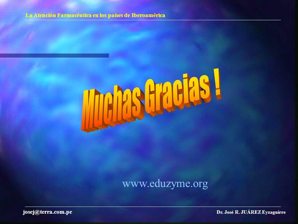 Muchas Gracias ! www.eduzyme.org
