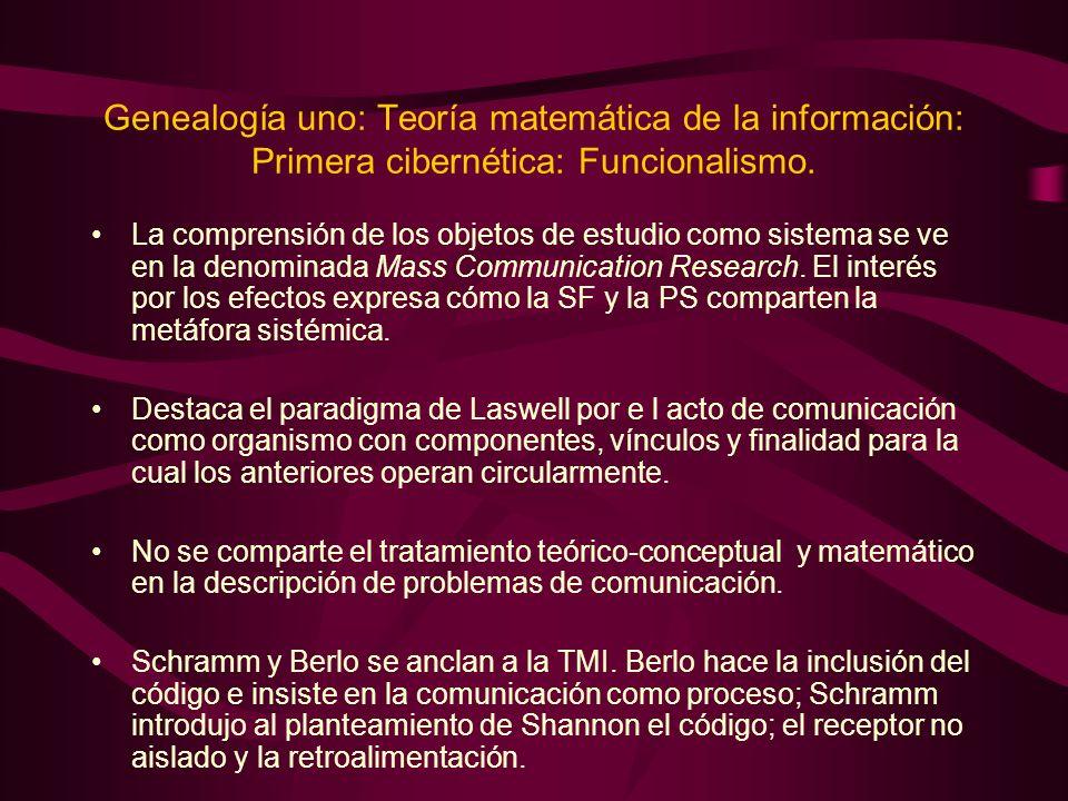 Genealogía uno: Teoría matemática de la información: Primera cibernética: Funcionalismo.