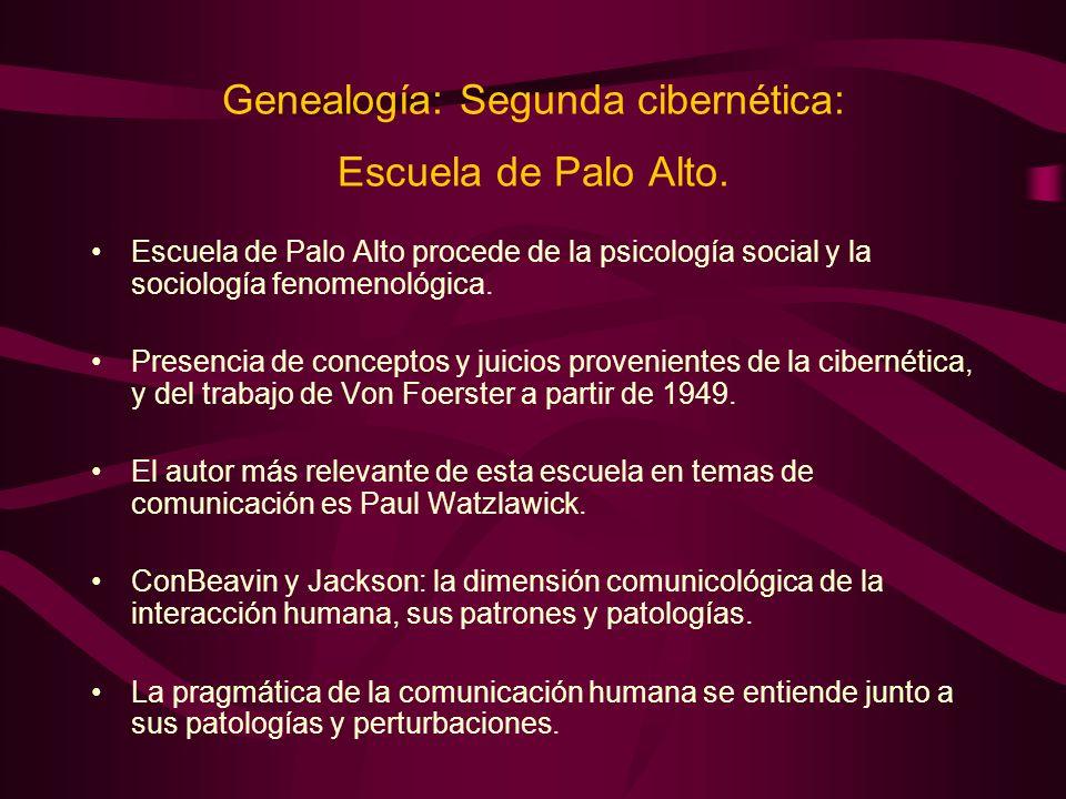 Genealogía: Segunda cibernética: Escuela de Palo Alto.