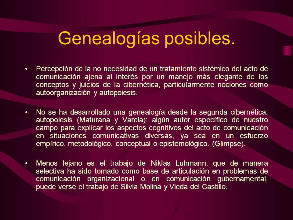 Genealogías posibles.