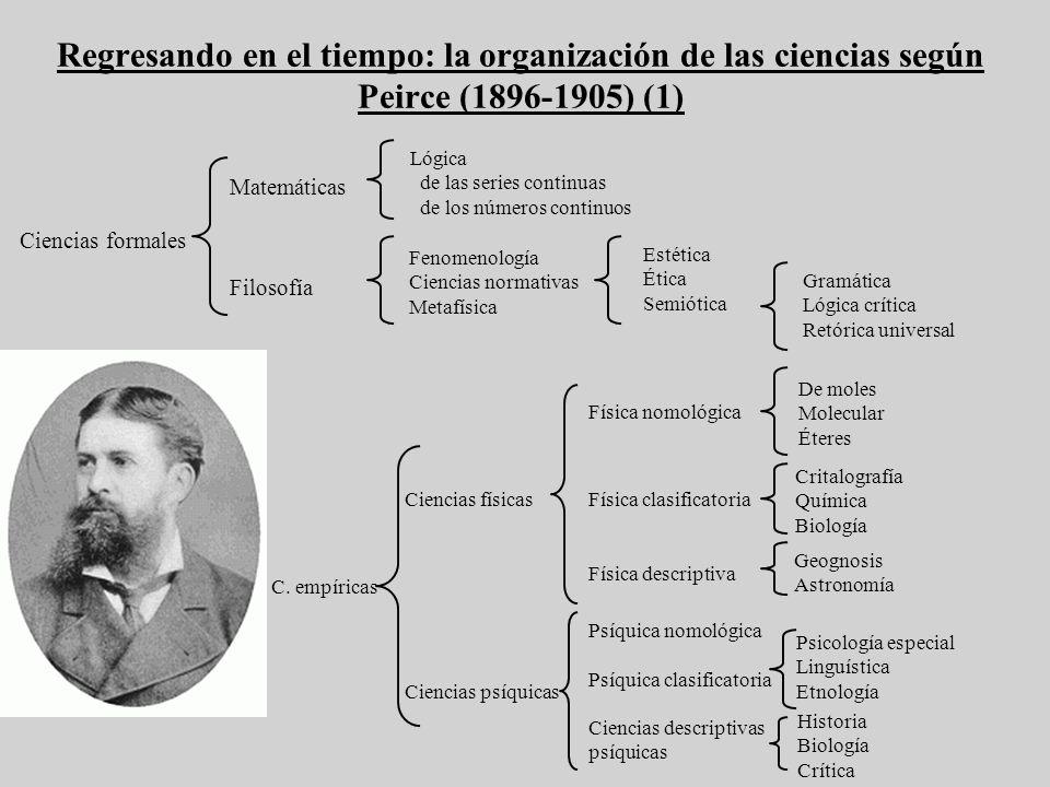 Regresando en el tiempo: la organización de las ciencias según Peirce (1896-1905) (1)