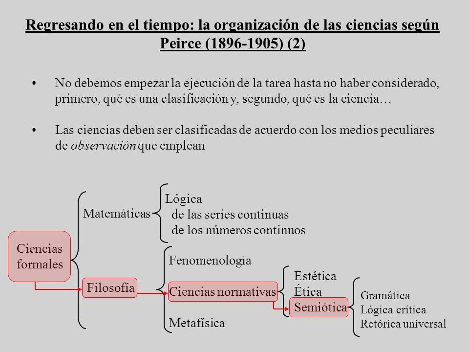 Regresando en el tiempo: la organización de las ciencias según Peirce (1896-1905) (2)