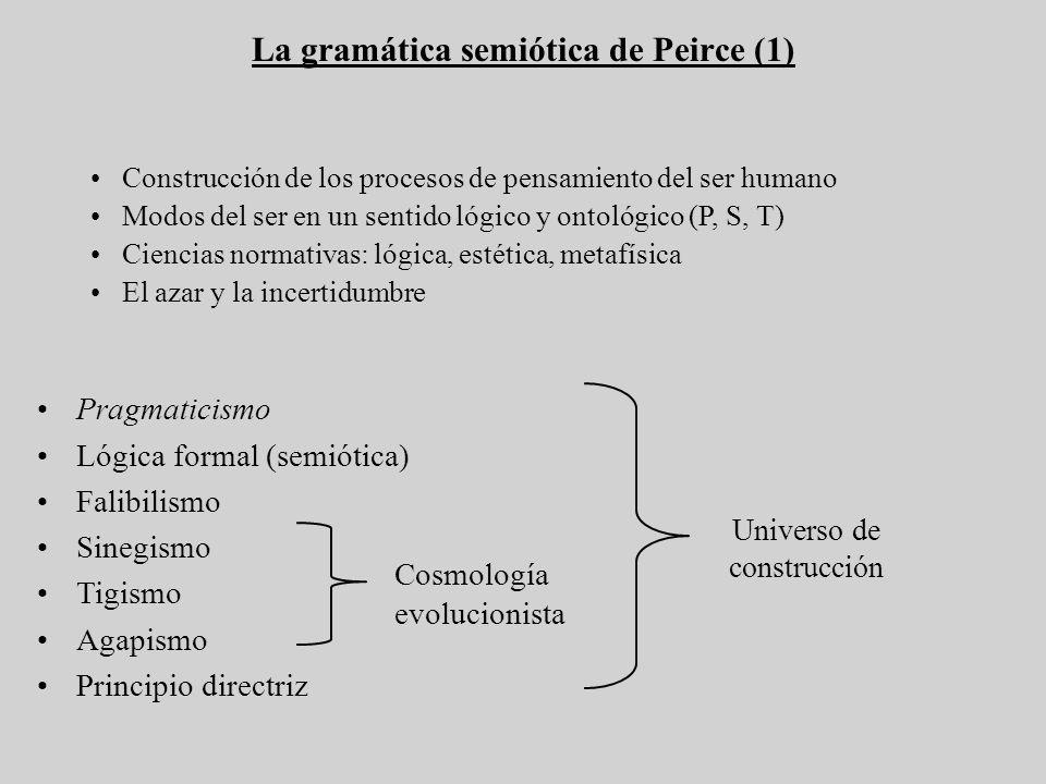 La gramática semiótica de Peirce (1)