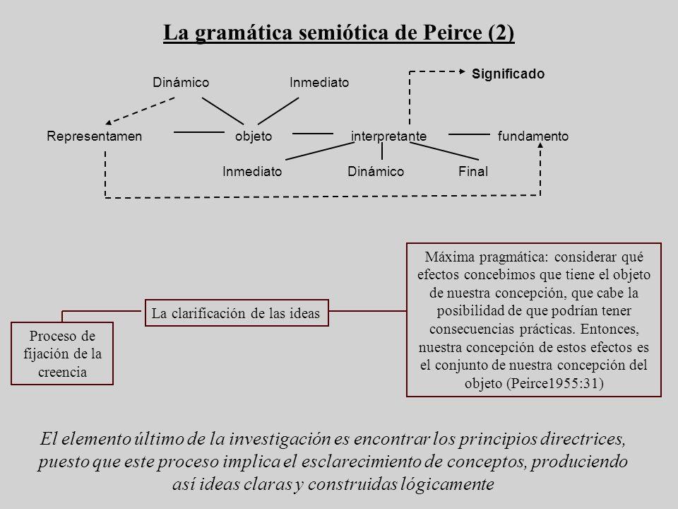 La gramática semiótica de Peirce (2)
