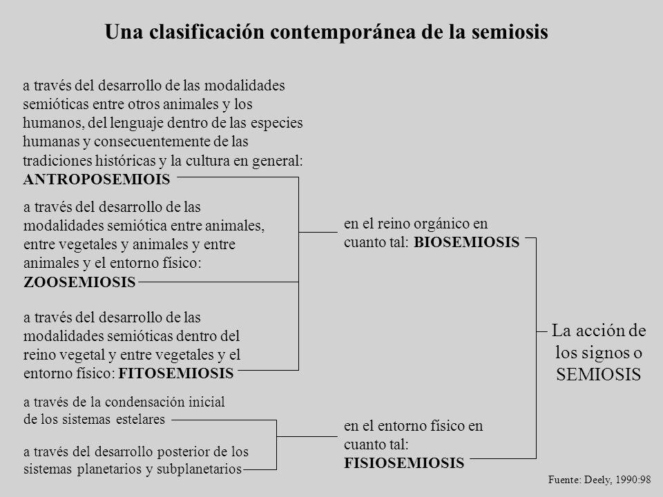 Una clasificación contemporánea de la semiosis