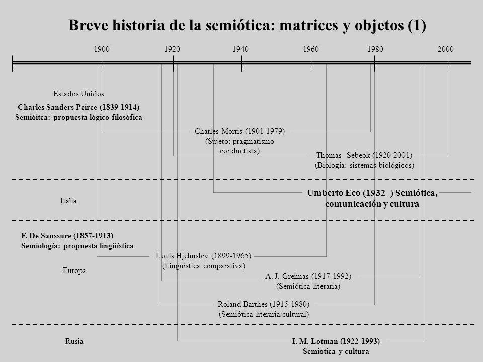 Breve historia de la semiótica: matrices y objetos (1)