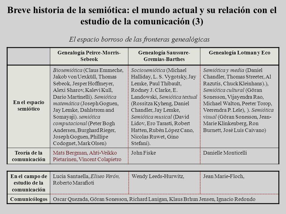 Breve historia de la semiótica: el mundo actual y su relación con el estudio de la comunicación (3)