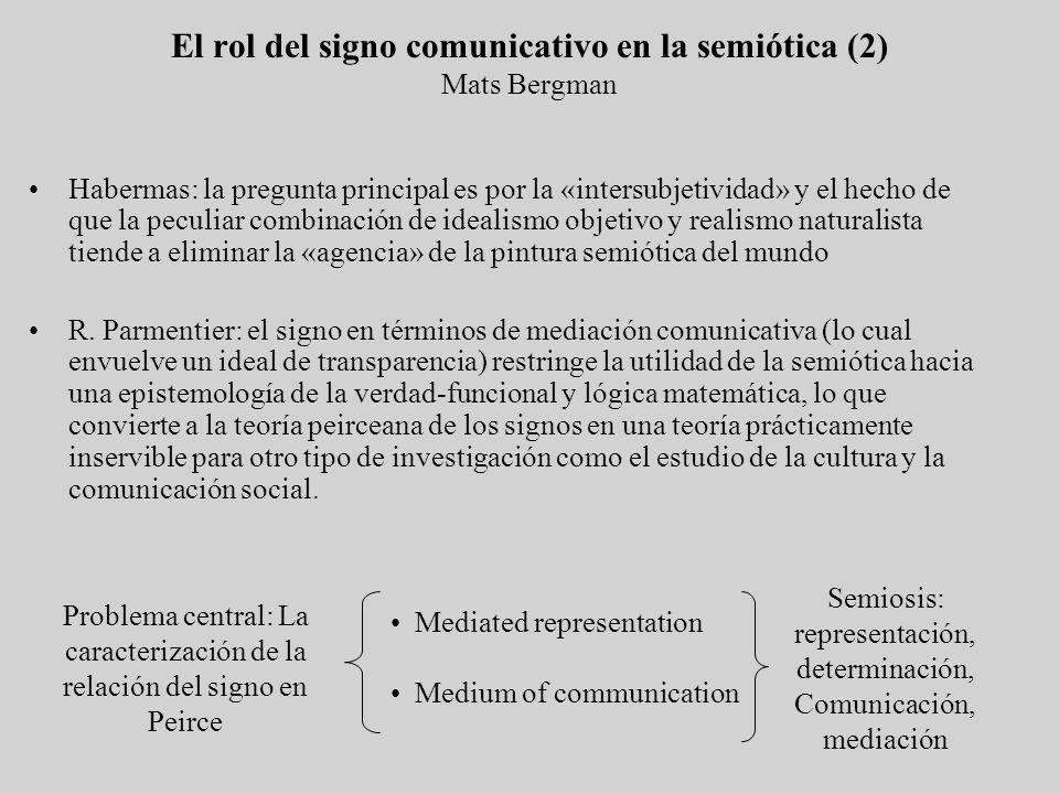 El rol del signo comunicativo en la semiótica (2) Mats Bergman