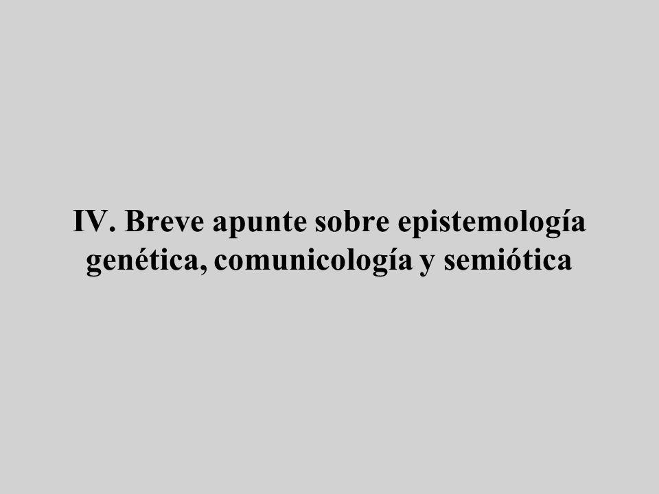 IV. Breve apunte sobre epistemología genética, comunicología y semiótica