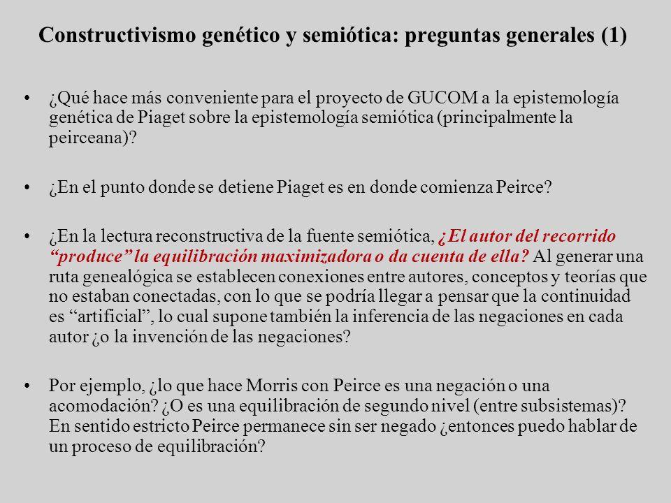 Constructivismo genético y semiótica: preguntas generales (1)