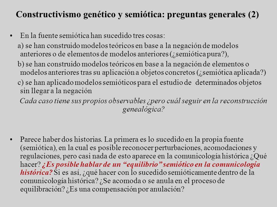 Constructivismo genético y semiótica: preguntas generales (2)