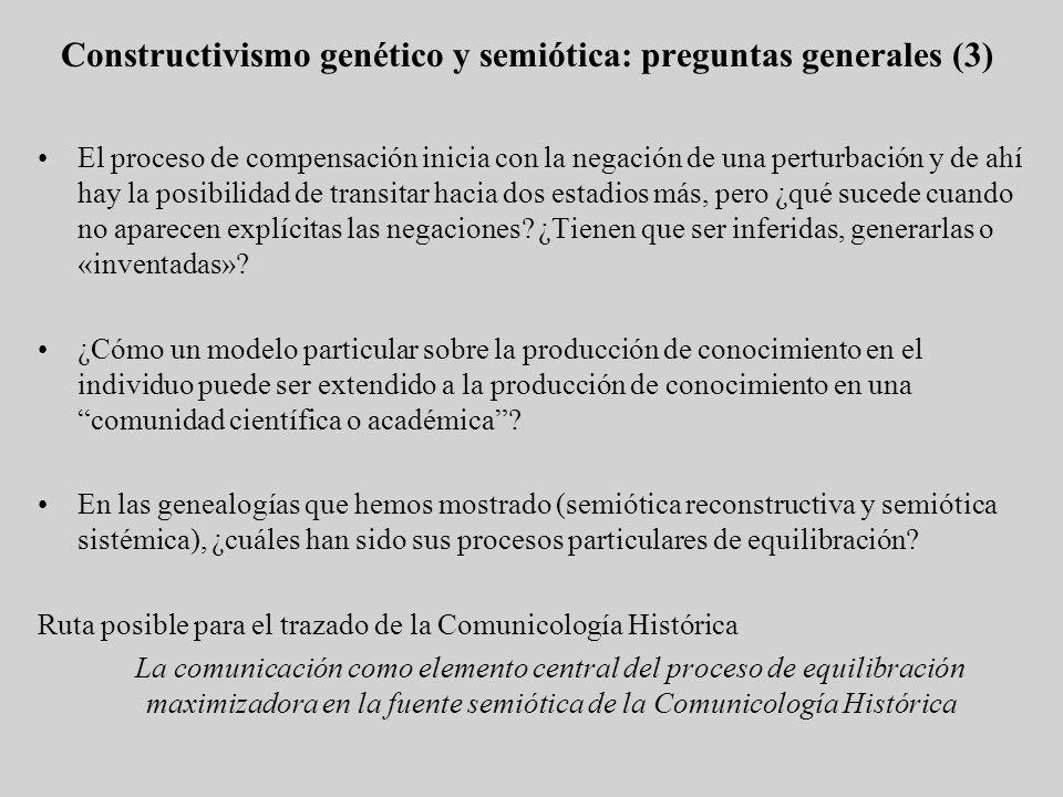 Constructivismo genético y semiótica: preguntas generales (3)