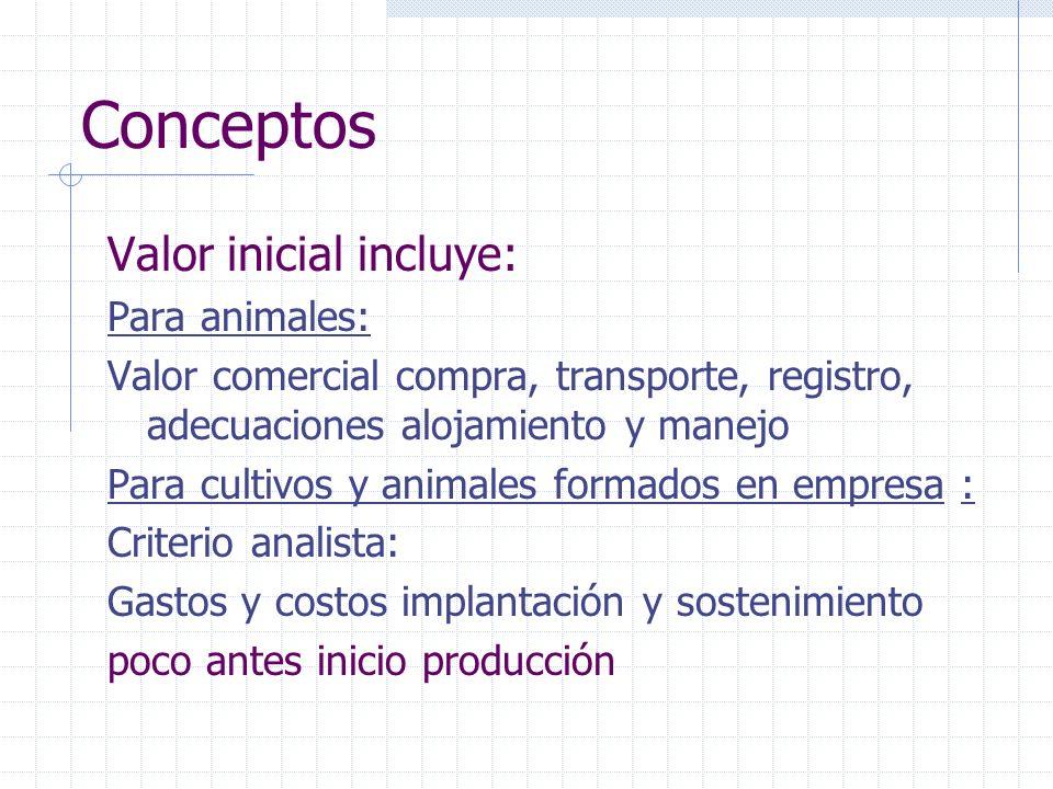 Conceptos Valor inicial incluye: Para animales: