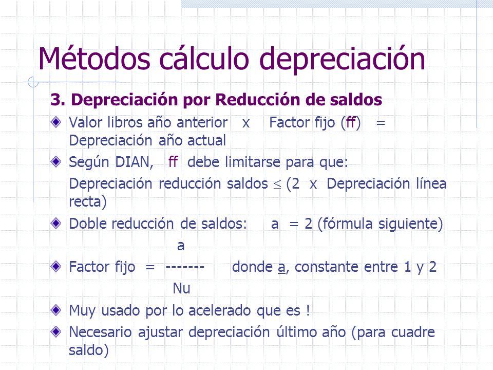 Métodos cálculo depreciación