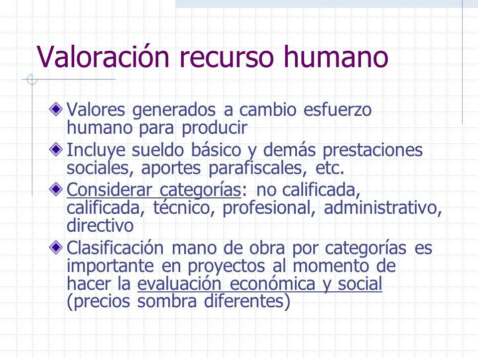 Valoración recurso humano