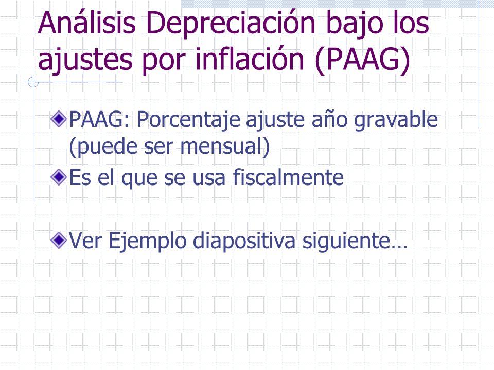 Análisis Depreciación bajo los ajustes por inflación (PAAG)
