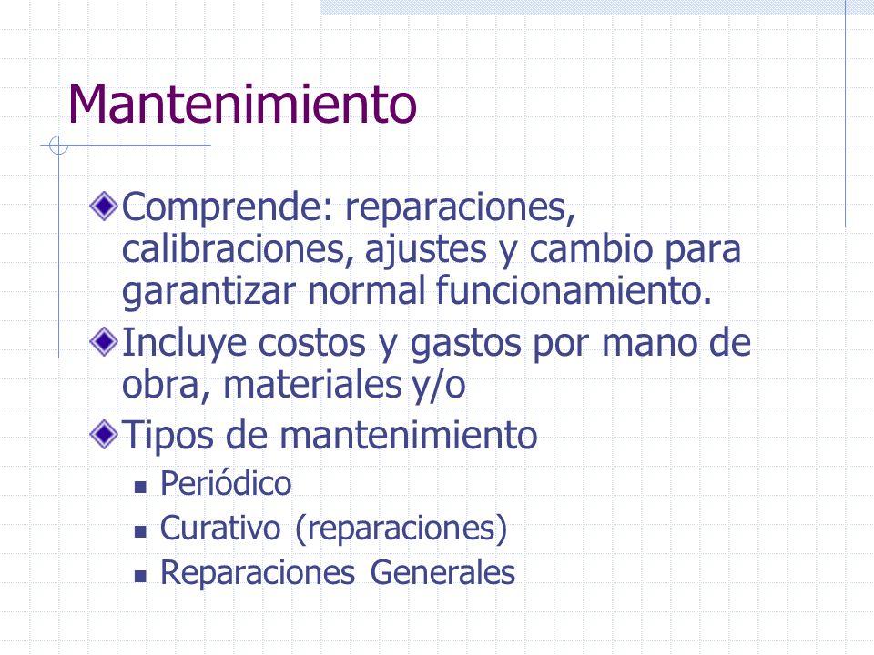 MantenimientoComprende: reparaciones, calibraciones, ajustes y cambio para garantizar normal funcionamiento.