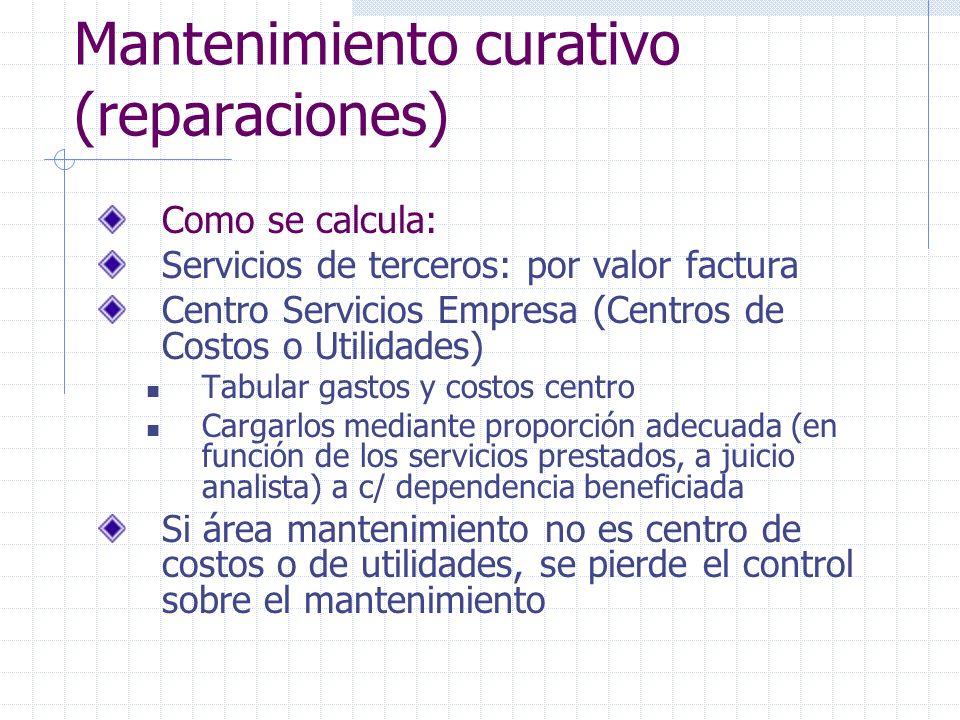 Mantenimiento curativo (reparaciones)