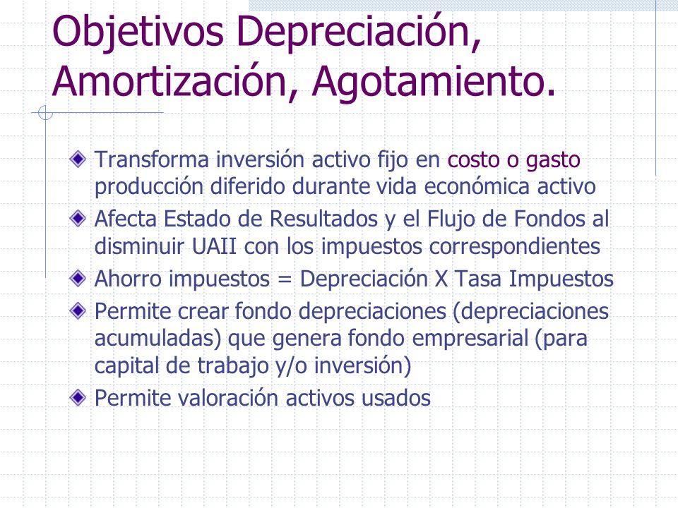 Objetivos Depreciación, Amortización, Agotamiento.
