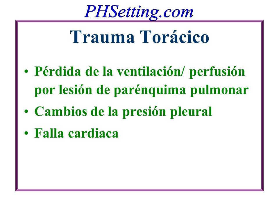 Trauma Torácico Pérdida de la ventilación/ perfusión por lesión de parénquima pulmonar. Cambios de la presión pleural.