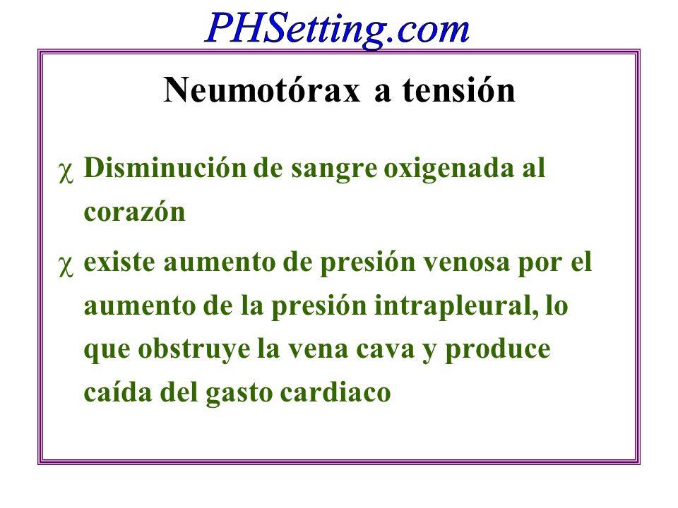 Neumotórax a tensión Disminución de sangre oxigenada al corazón