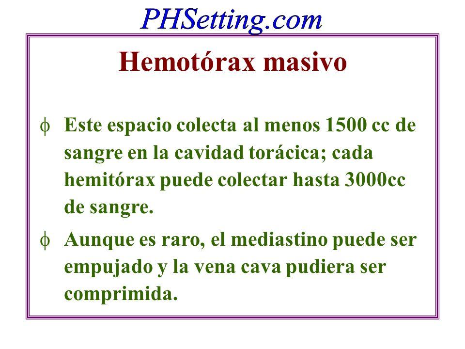 Hemotórax masivo Este espacio colecta al menos 1500 cc de sangre en la cavidad torácica; cada hemitórax puede colectar hasta 3000cc de sangre.