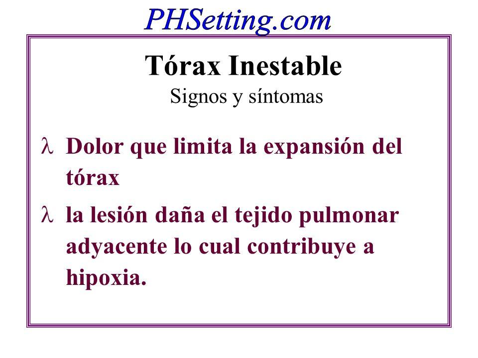 Tórax Inestable Signos y síntomas