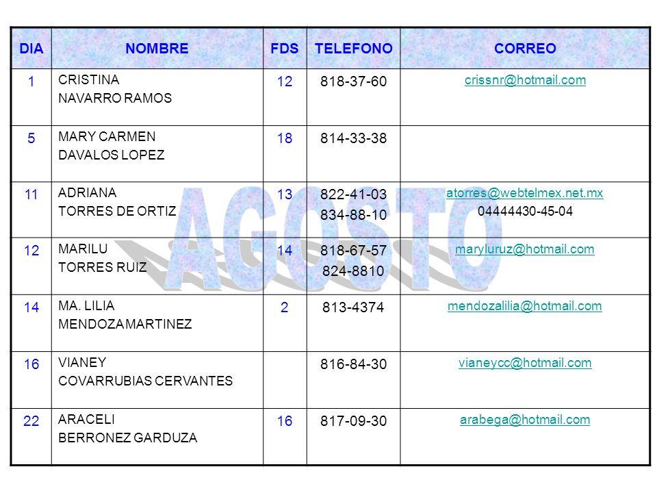 AGOSTO DIA NOMBRE FDS TELEFONO CORREO 1 12 818-37-60 5 18 814-33-38 11