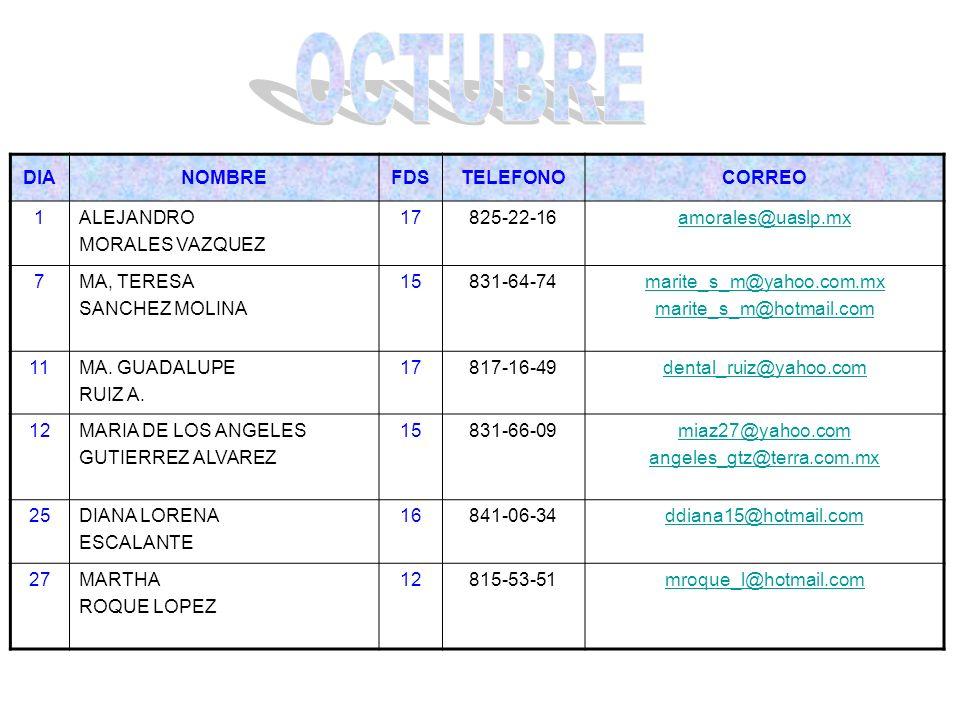 OCTUBRE DIA NOMBRE FDS TELEFONO CORREO 1 ALEJANDRO MORALES VAZQUEZ 17