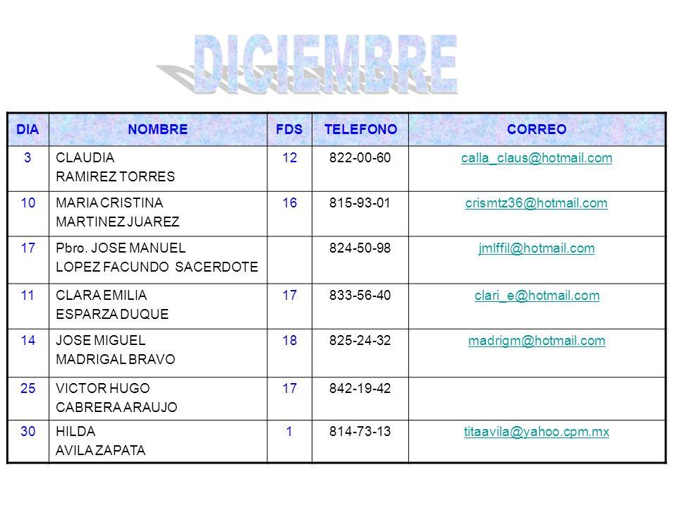DICIEMBRE DIA NOMBRE FDS TELEFONO CORREO 3 CLAUDIA RAMIREZ TORRES 12