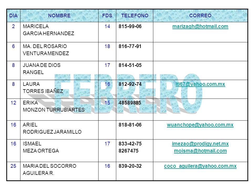 FEBRERO DIA NOMBRE FDS TELEFONO CORREO 2 MARICELA GARCIA HERNANDEZ 14