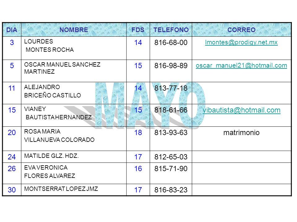 DIANOMBRE. FDS. TELEFONO. CORREO. 3. LOURDES. MONTES ROCHA. 14. 816-68-00. lmontes@prodigy.net.mx. 5.