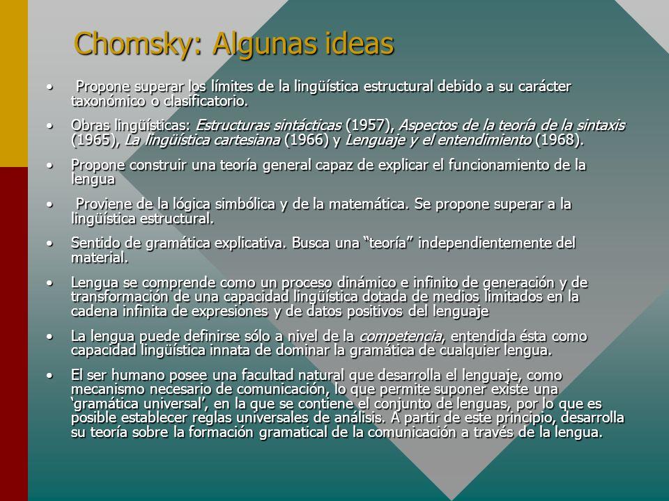 Chomsky: Algunas ideas
