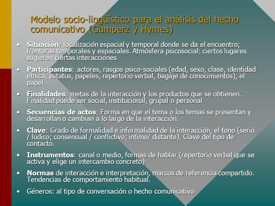 Modelo socio-lingüístico para el análisis del hecho comunicativo (Gumperz y Hymes)