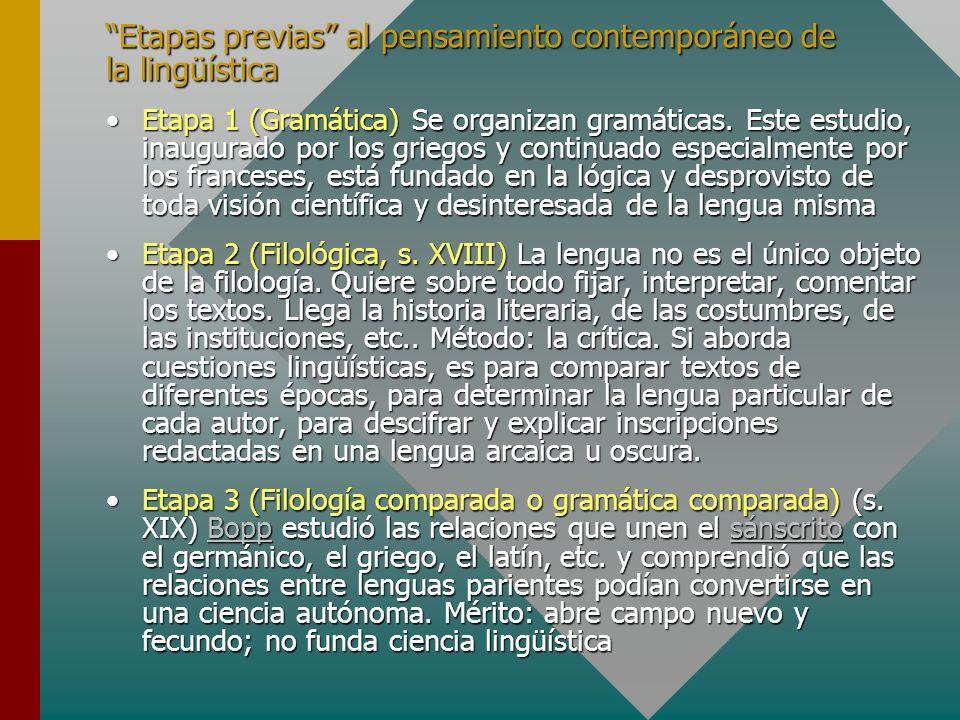 Etapas previas al pensamiento contemporáneo de la lingüística