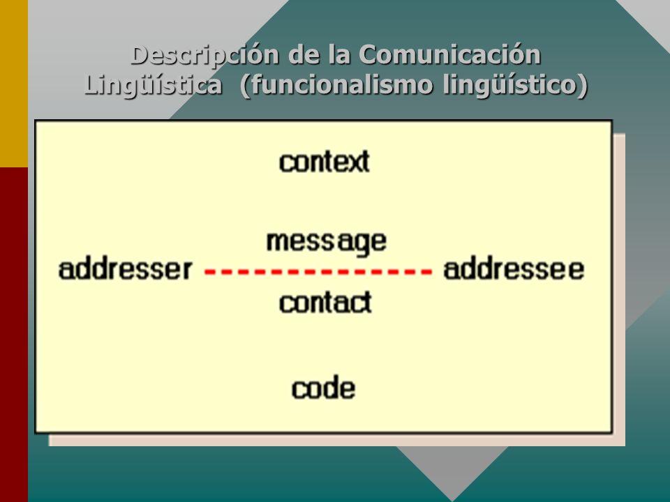 Descripción de la Comunicación Lingüística (funcionalismo lingüístico)