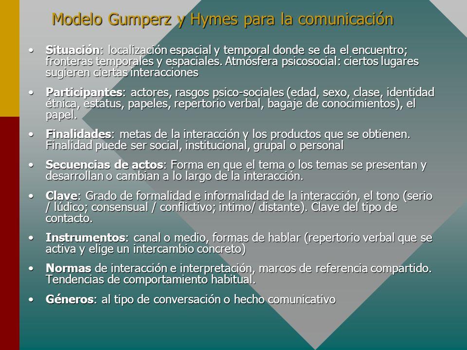 Modelo Gumperz y Hymes para la comunicación