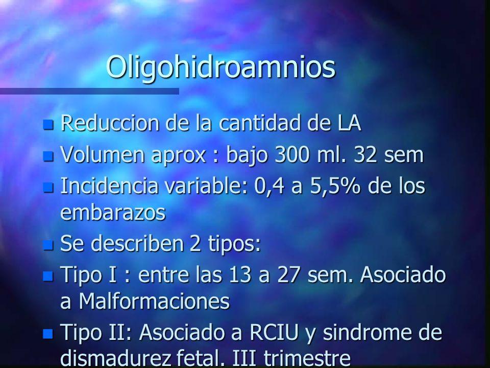 Oligohidroamnios Reduccion de la cantidad de LA