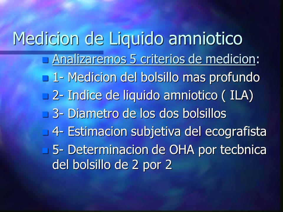 Medicion de Liquido amniotico