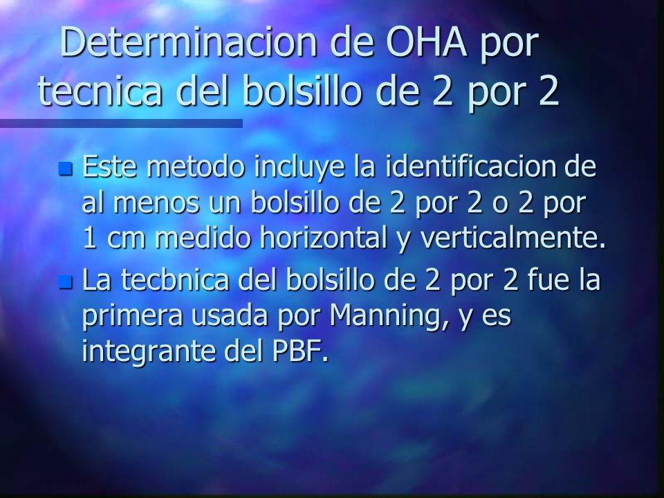 Determinacion de OHA por tecnica del bolsillo de 2 por 2