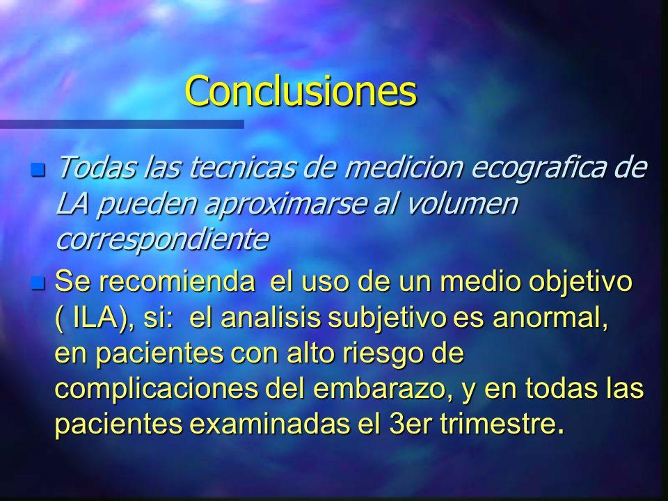 Conclusiones Todas las tecnicas de medicion ecografica de LA pueden aproximarse al volumen correspondiente.