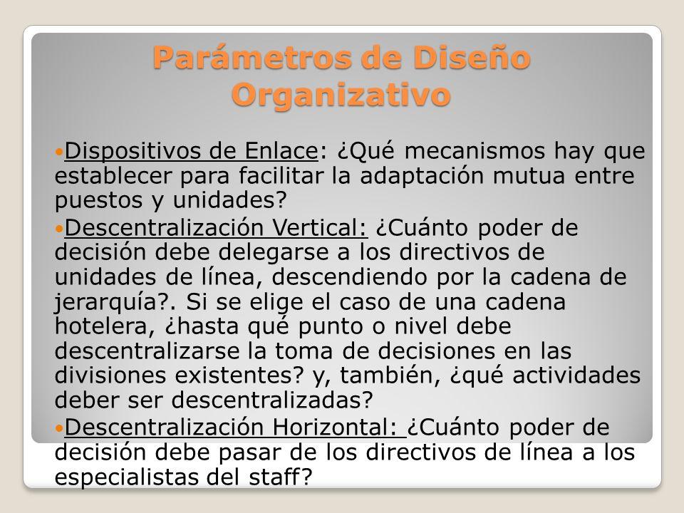 Parámetros de Diseño Organizativo