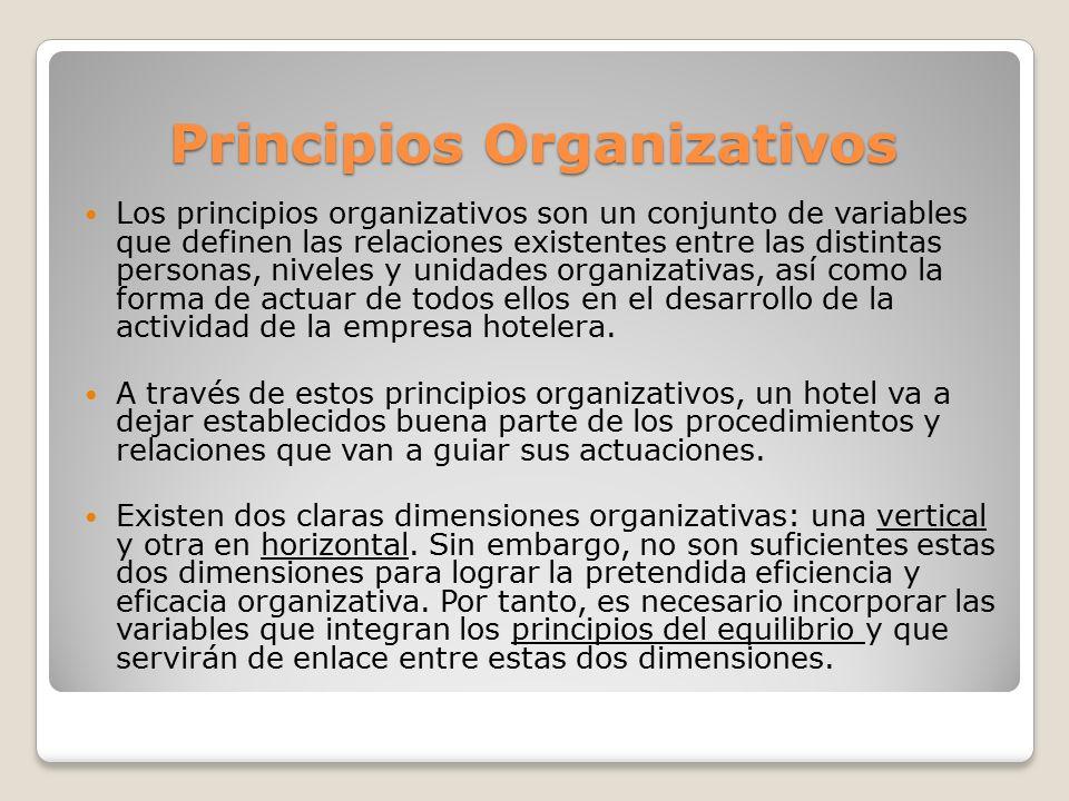 Principios Organizativos
