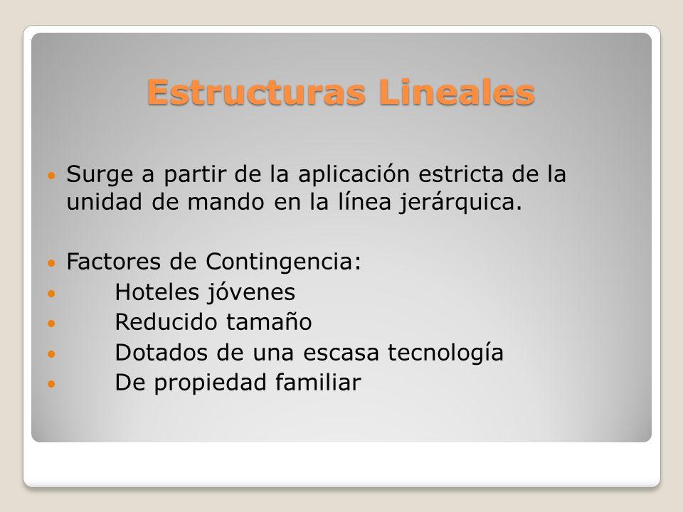 Estructuras Lineales Surge a partir de la aplicación estricta de la unidad de mando en la línea jerárquica.