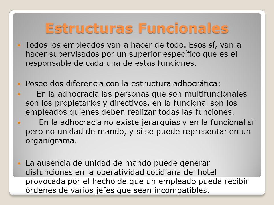 Estructuras Funcionales