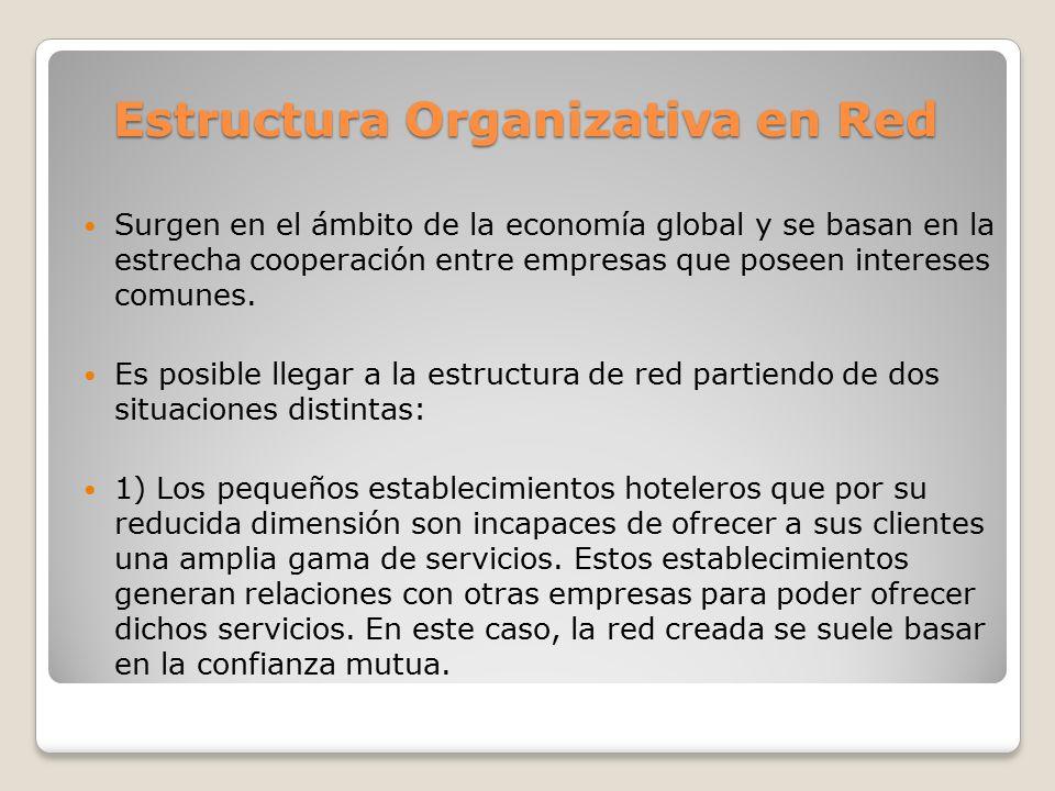 Estructura Organizativa en Red