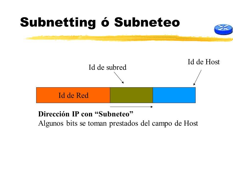 Subnetting ó Subneteo Id de Host Id de subred Id de Red