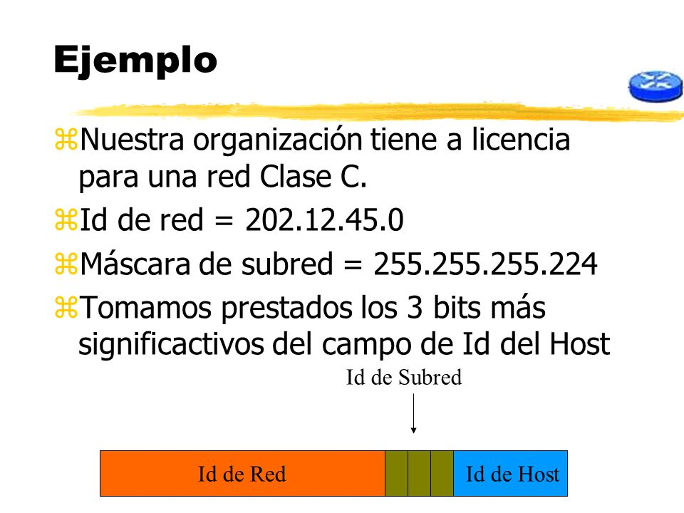 Ejemplo Nuestra organización tiene a licencia para una red Clase C.
