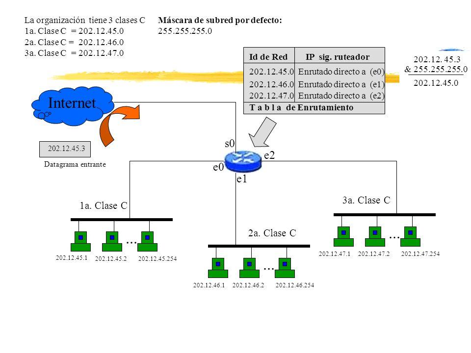 Internet ... s0 e2 e0 e1 3a. Clase C 1a. Clase C 2a. Clase C