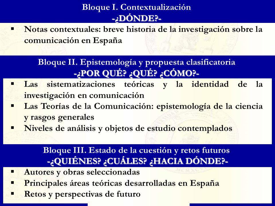 Bloque I. Contextualización -¿DÓNDE -